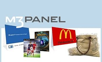 what is m3 panel about