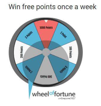 onlinepanel net wheel of fortune