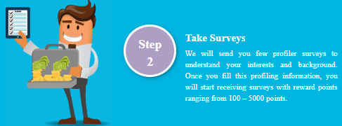 take profiler surveys icon