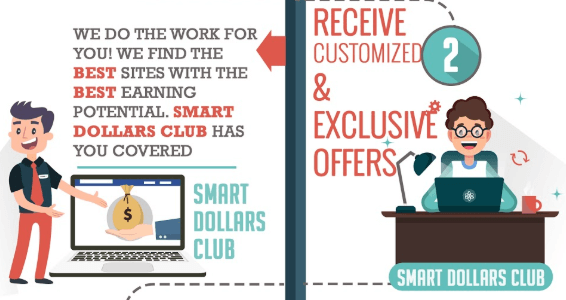 what is smart dollars club explanation