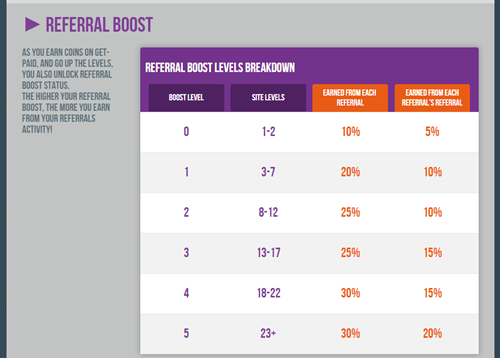 get paid referral boost