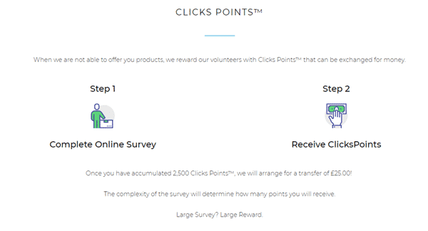 Clicks Research Paid Surveys