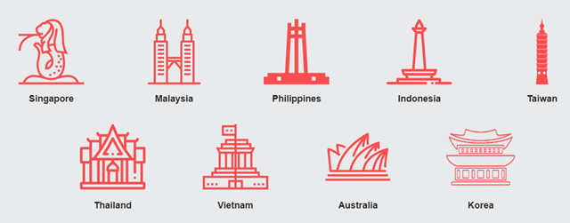 Available Countries Of Shopback