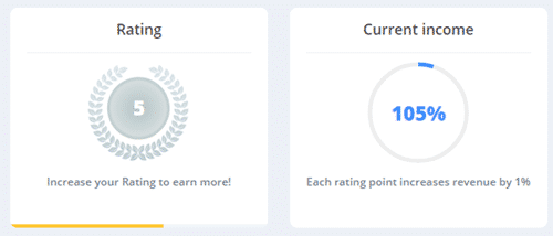 surfe be rating